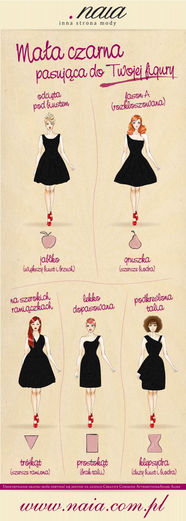 jak dobrac czarna sukienke infografika